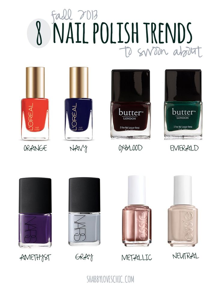 25+ best Fall nail trends ideas on Pinterest | Cute fall ...