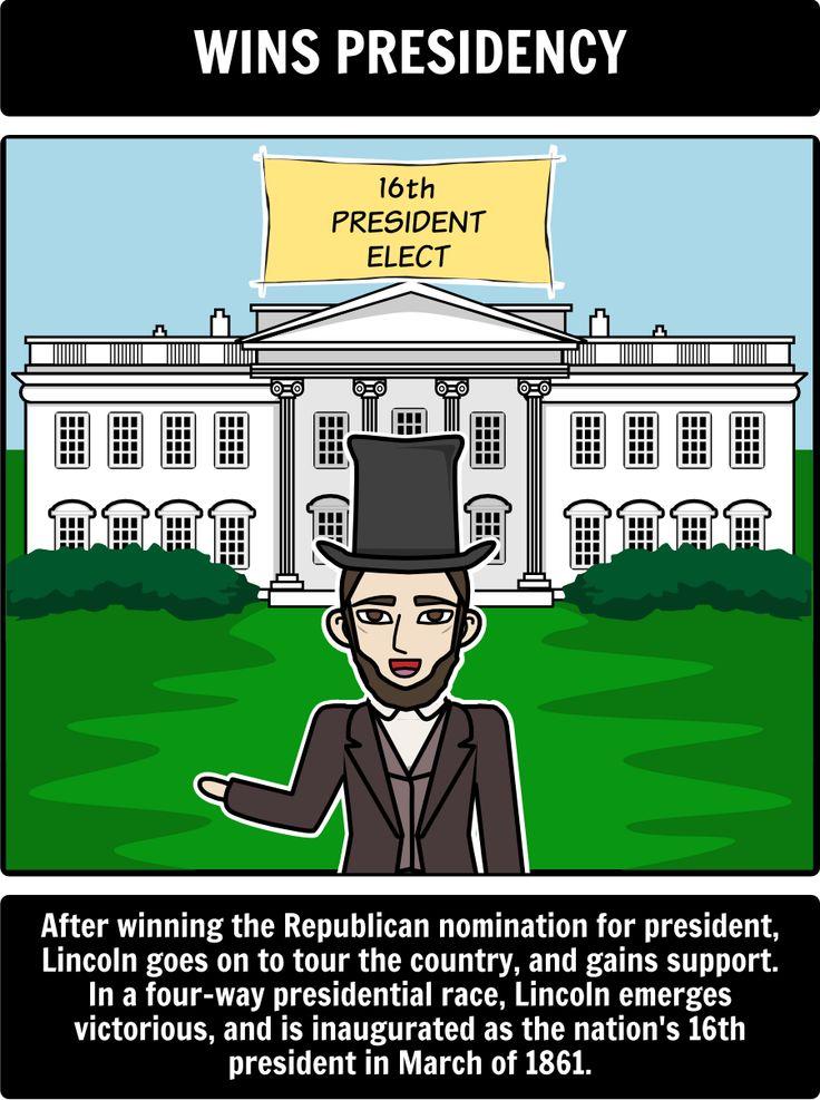 Us Presidents Timeline On Pinterest President Timeline