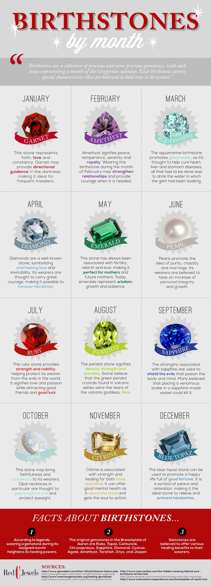 Birthstone Chart by month www.redcjewels.com Los Angeles, CA