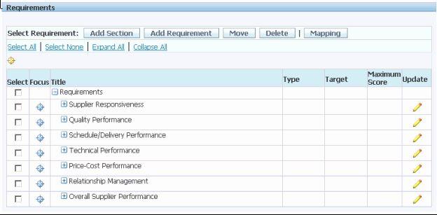 Supplier Performance Scorecard Template Xls Elegant Supplier