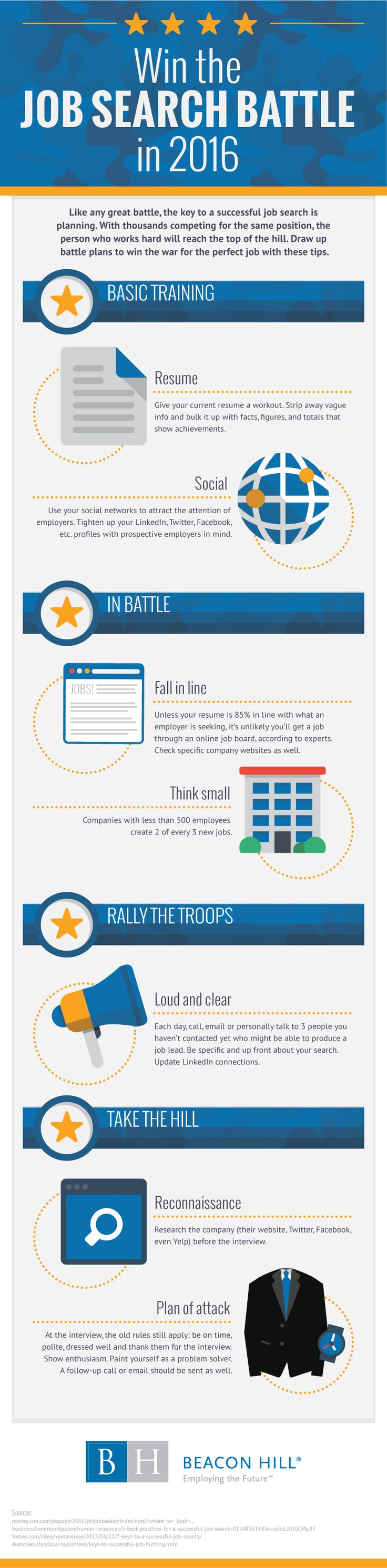 17 best images about job search personal branding job search battle infographic by beacon hill staffing