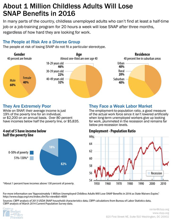 A Congressional Budget Dictionary (With images) Snap