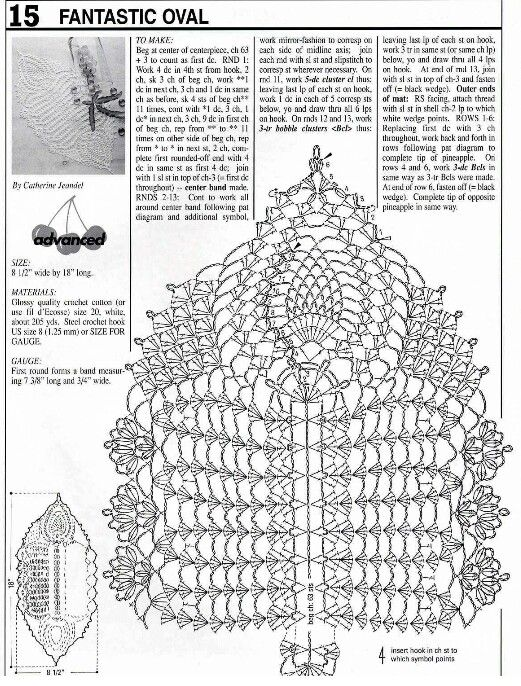 Page 2 of 2 Oval Doily