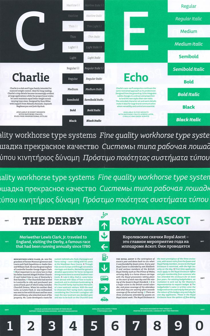 Charlie by Typotheque