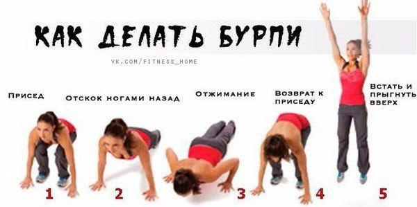 Бурпи: что это за упражнение и как его выполнять