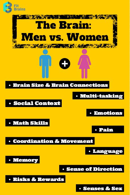a study on the differences between men and women Abstract most research looking at psychological similarities and differences  between women and men has been carried out in north america and western.