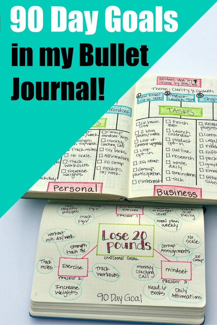 How I use my Bullet Journal to set (and ACHIEVE) 90 Day Goals!                                                                                                                                                                                 More