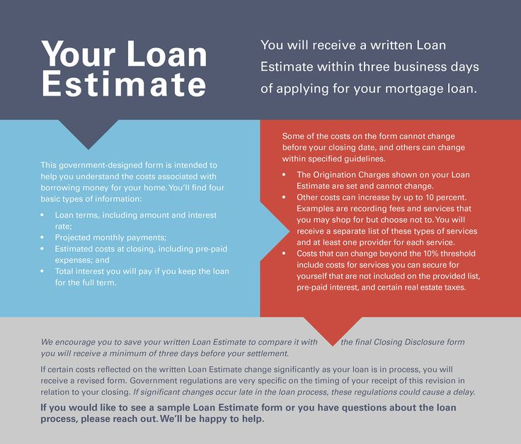 Your Loan Estimate Mortgage Rates and Information Pinterest - loan estimate form