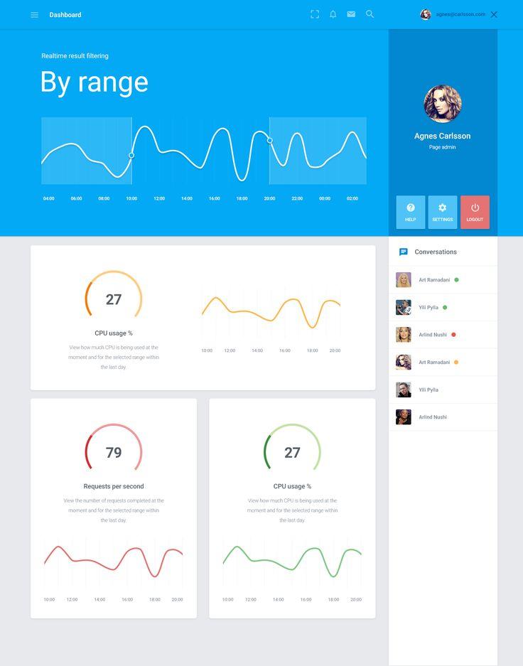 material design dashboard - Поиск в Google