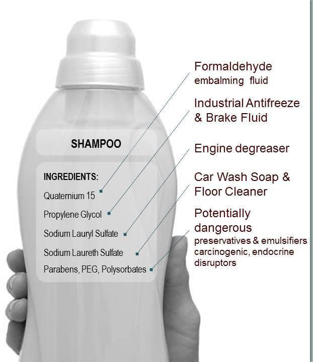 Phthalates, PCBs and Parabens, Formaldehyde and Sulfates in your Shampoo?! Look for the Sisel Safe® Seal for all your Cosmetic and Personal Care Needs. http://sizzlenow.mysiselpro.com/v1/AboutMe.aspx