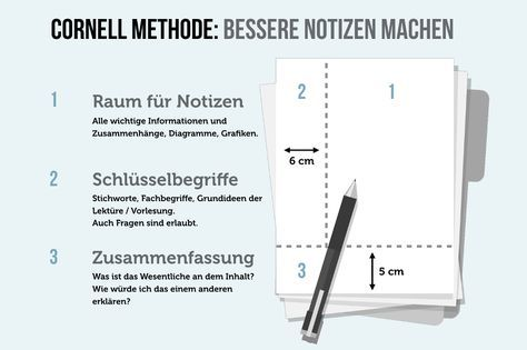 Notizen machen: Die Cornell Methode