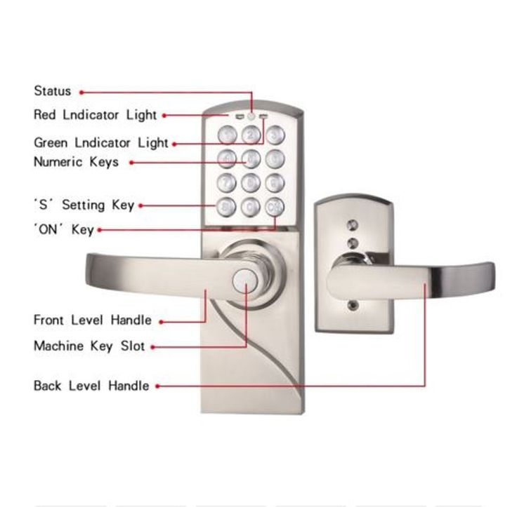 1000 Ideas About Keypad Lock On Pinterest Keypad