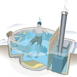 Make your own hot tub. *^_^