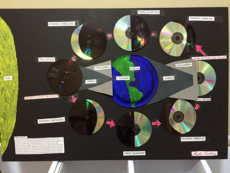 planet earth map school project - photo #19