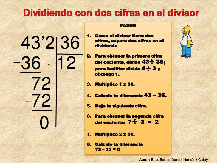 Como Dividir Por Tres Cifras Paso A Paso Resultado De Imagen Para Como Dividir Entre 2 Cifras Paso A Paso
