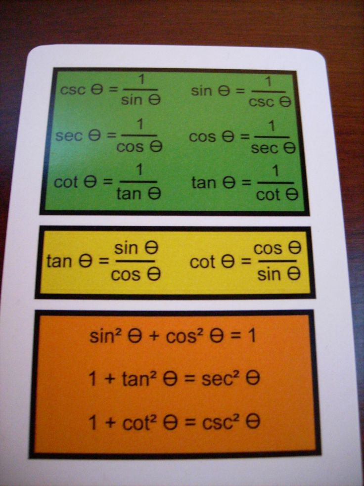 "Trigonometry Study Flash Cards - This small set of 18 cards provides a quick reference of basic trigonometric information for the math student. Each card (but one) shows an angle with its degree and radian value, its location on the unit circle, the reference angle, and the sin, cos, and tan value of the angle.    The mnemonic ""All Students Take Calculus"" is represented behind the unit circle with the letters A, S, T, and C to remind students which quadrant specific trig values are positive."