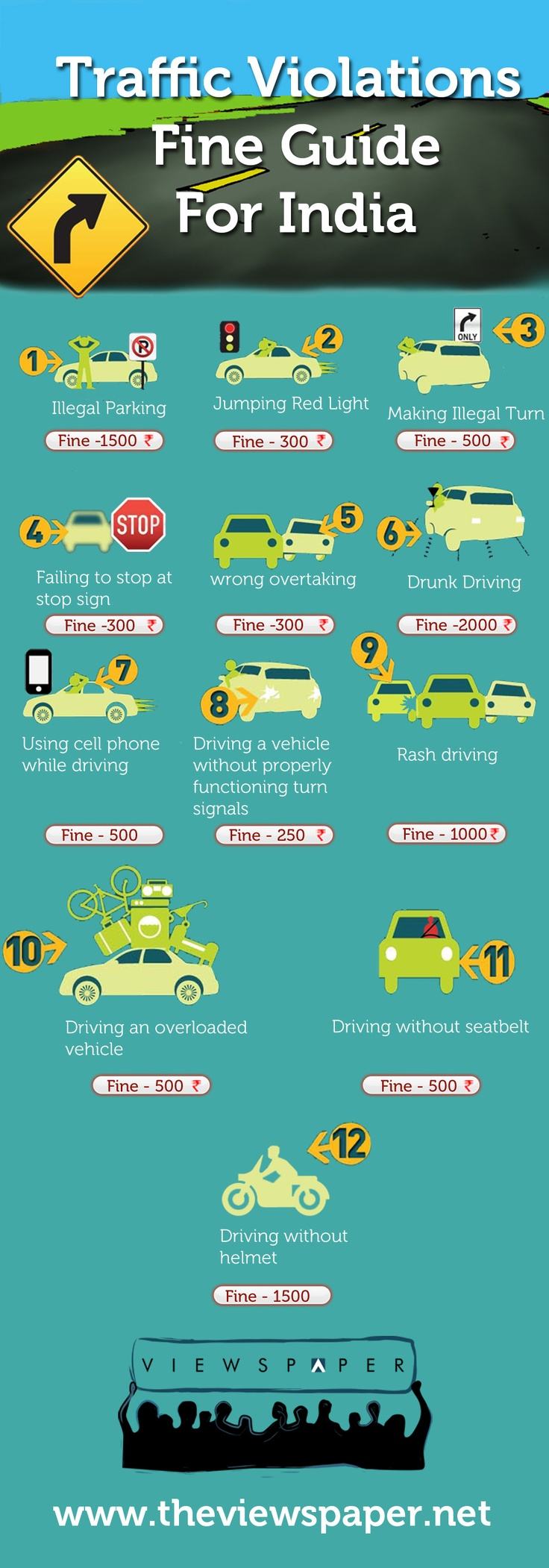 Traffic Violations Fine Guide For India – Infographic