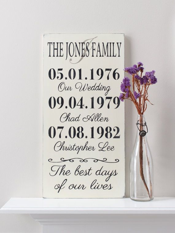 Mother's Day GiftImportant Dates Sign Special Date by InMind4U