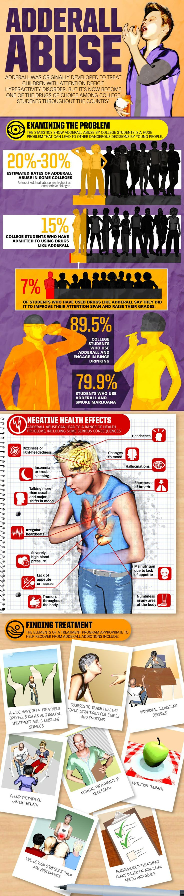 Adderall Abuse [infographic] #adderall #abuse