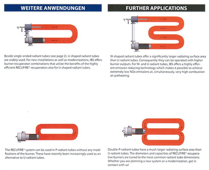 Avion Manufacturing - Burner Systems