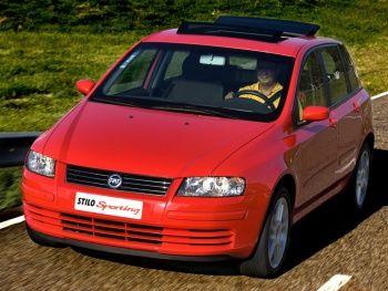 Fiat Stilo Sporting BR-spec '2002–08