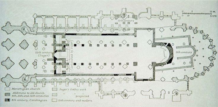 Floor Plan of the Abbey Church of Saint Denis, 1140-1144 ...
