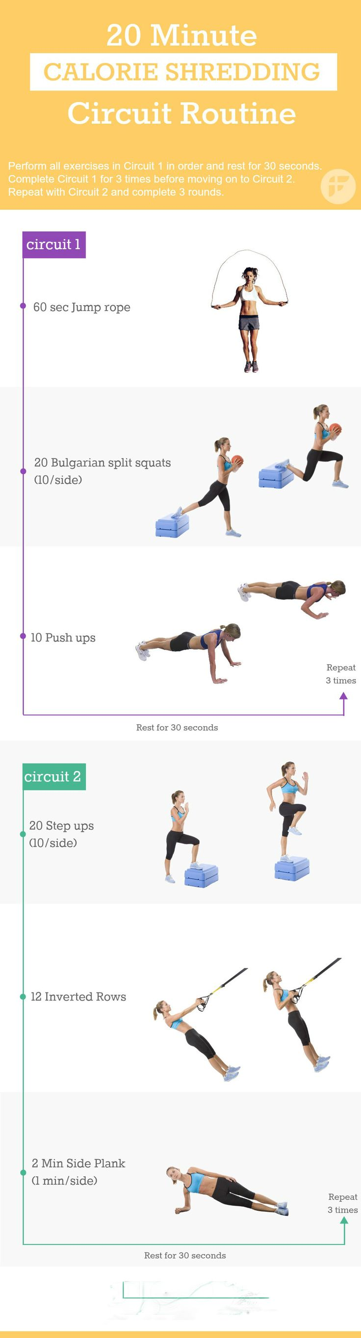 Getting in shape doesn't have to be complicated or expensive. It can be quite simple and free. Bodyweight training can be very effective for gaining strength, improving flexibility, and cardiovascular fitness. And without a doubt, it is the most convenient type ofstrength trainingyou can do to get in great physical shape at home or away. …