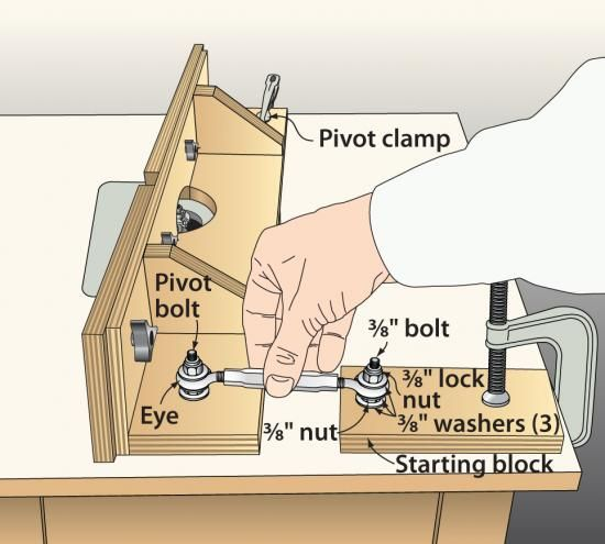 Making superfine adjustments to my router table fence was hit-or-miss until I came up with my own microadjustment system, shown in drawing. With this system, I simply clamp one end of the fence and make fine adjustments to the other end, fore or aft, with the turnbuckle.