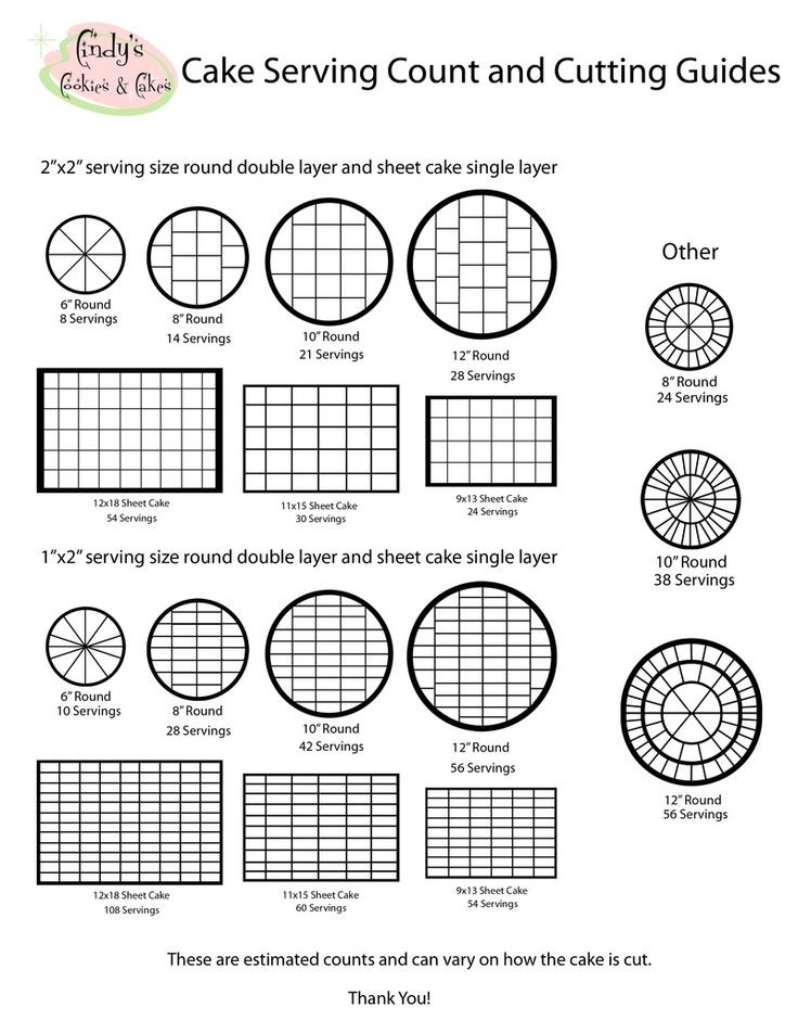 cake cutting guide.jpg (800×1035) Cakes Pinterest