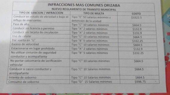 Infracciones tránsito  Orizaba