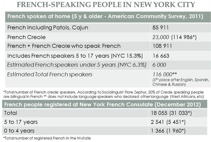TONIGHT - Two French Features to be Discovered at TRIBECA CINEMAS! - New York in French