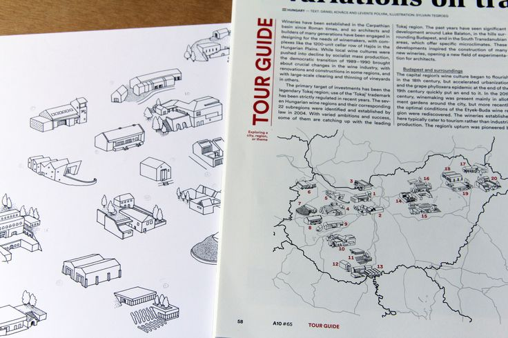 Hungary WIneyards - Tour Guide