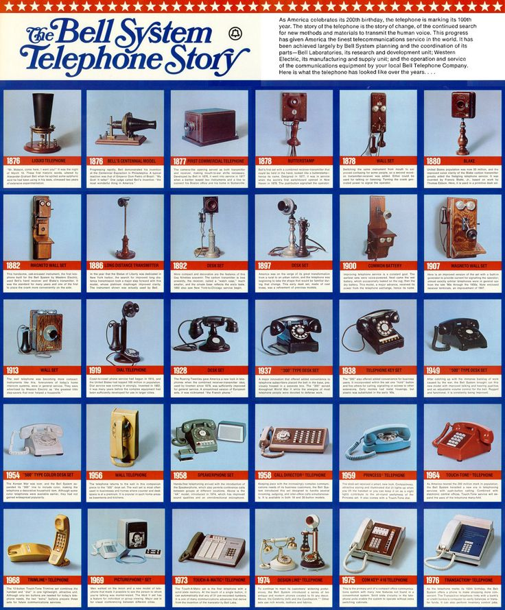 Alexander Graham Bell got his patent for the first telephone on March 7, 1976. Here's a look at the first hundred years of phones - any of these models look familiar?