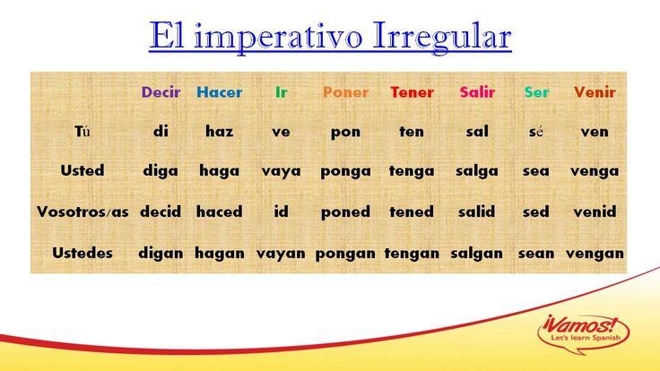 Imperativo irregular   Unidad cocina   Pinterest   Spanish ...