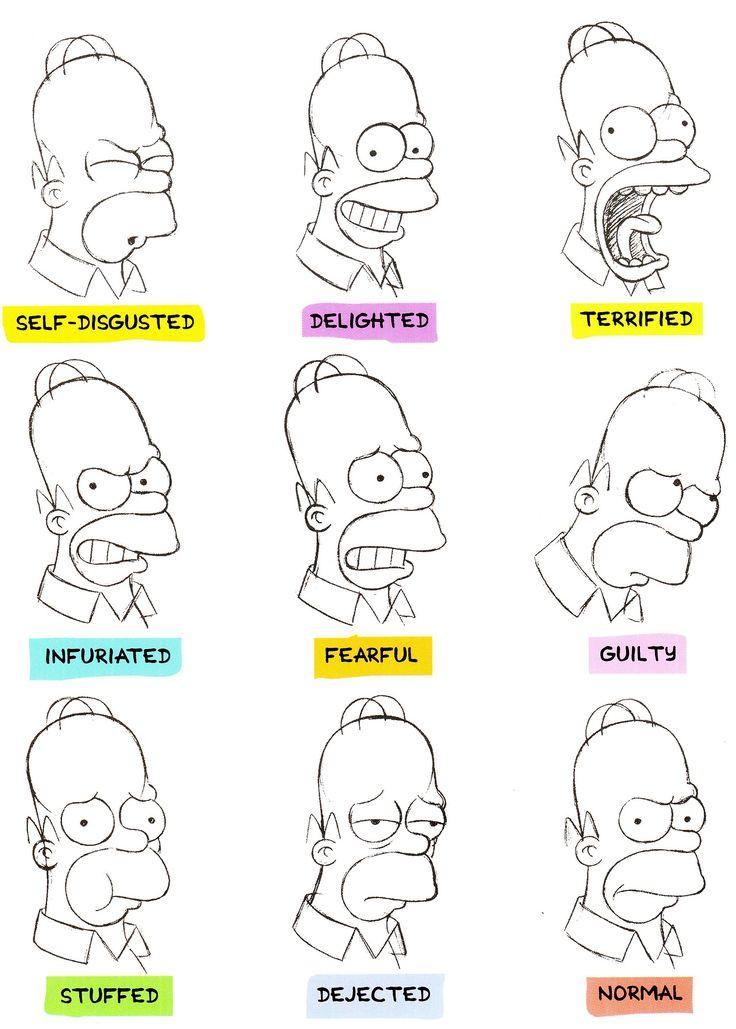 Homer Expressions Sheet by Bill Morrison (www.littlegreenman.com)✤ || CHARACTER DESIGN REFERENCES