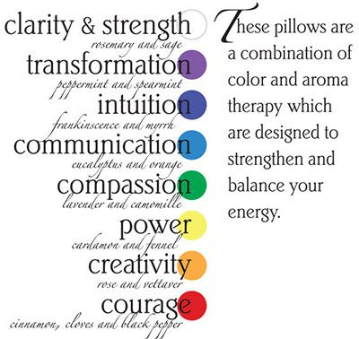 Add sizzle to your sex life with orange. Indigo will heighten intuition. Speak your mind with blue. Let green open your heart. Not sure which Chakra needs a tune up? Let color be your guide – pick your favorite and you will create a path to healing. Chakra Pillows