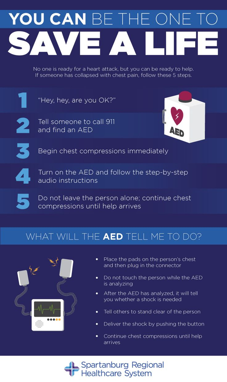 If someone had a heart attack near you, would you know what to do? Learn how to use an automated external defibrillator, or AED.