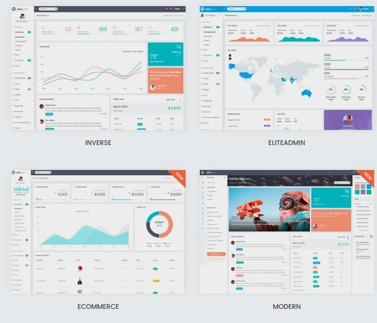 Elite Admin is Premium Admin Dashboard Template with Flat design, Bootstrap Framework, Less, HTML5, CSS3 & Media Query.