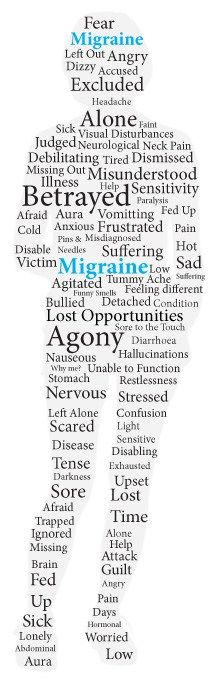 It's Migraine Awareness Week!