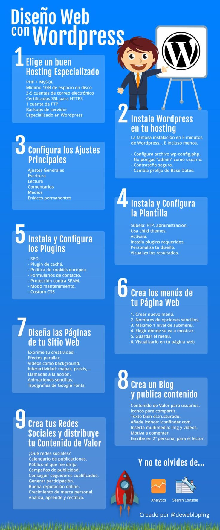 Diseño web con WordPress #infografia