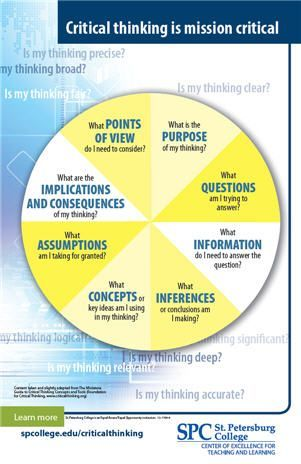 critical thinking 7 step problem You need to go step by step because its easier to solve and to take your time doing it also, make sure you did the problem correctly by asking an teacher or an adult.