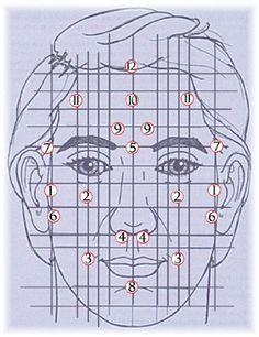 les 25 meilleures id es concernant lecture du visage chinois sur pinterest lecture du visage. Black Bedroom Furniture Sets. Home Design Ideas