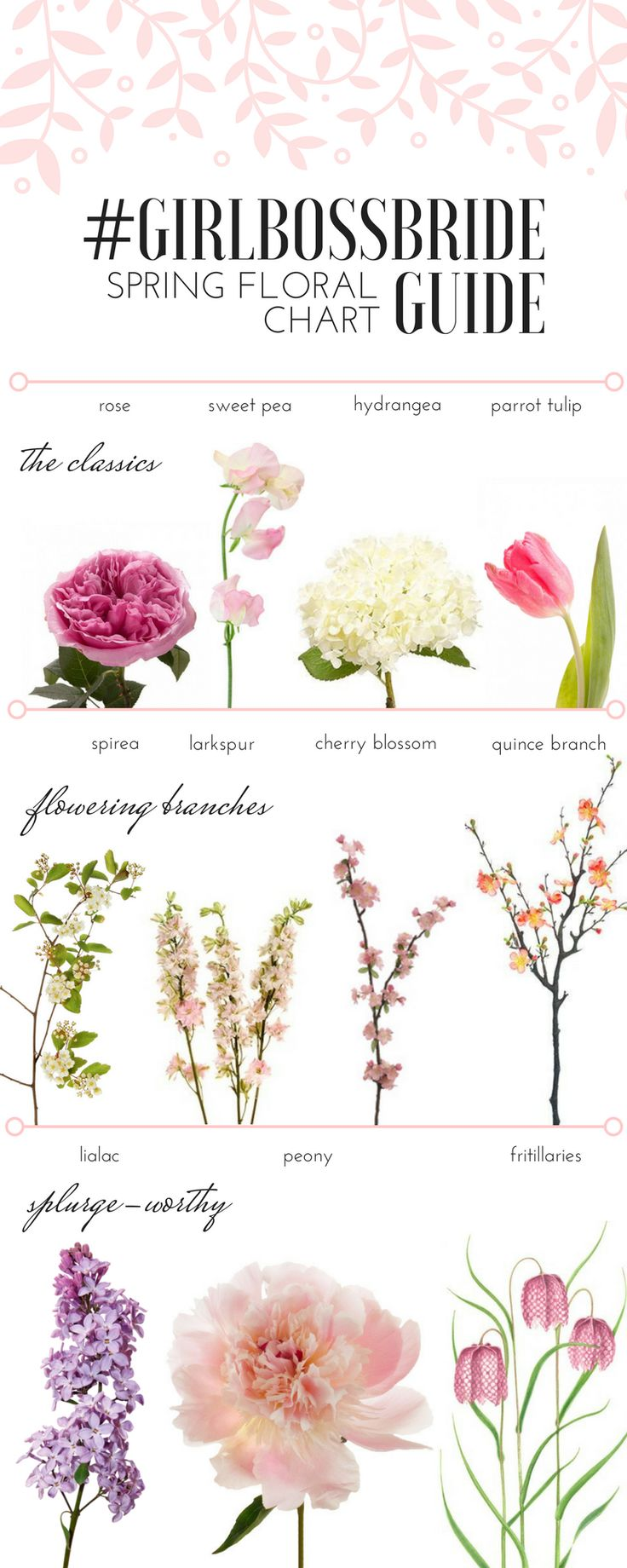 best Wedding Planning Tips and Tricks images on Pinterest Art