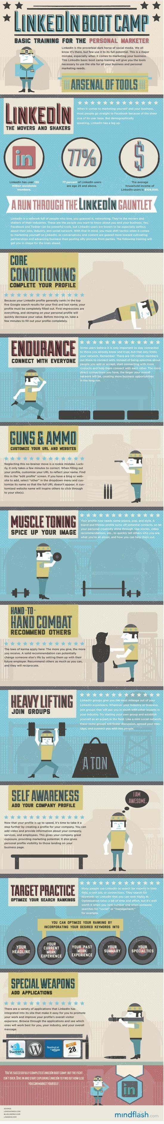 Méthodes à suivre pour un marketing parfait sur LinkedIn (version Bootcamp!) #Infographic