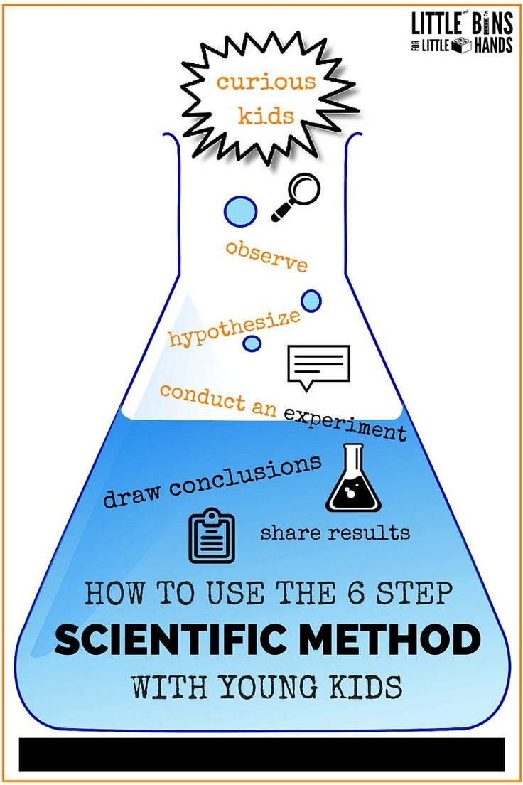 Using Scientific Method With Young Kids - The Scientific Method can be…