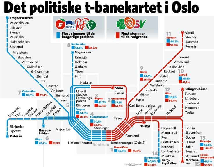 Det politiske t-banekartet i Oslo.  Kilde: http://tvstian.blogg.no/