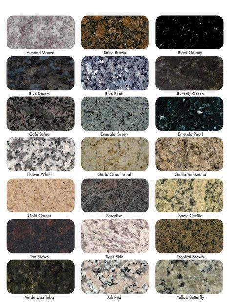 Best Color for Granite Countertops | Color Specialist in Charlotte: How to Choose Color for A Kitchen