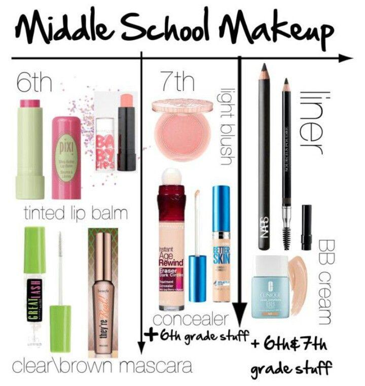 8th Grade Makeup List Makewalls Co