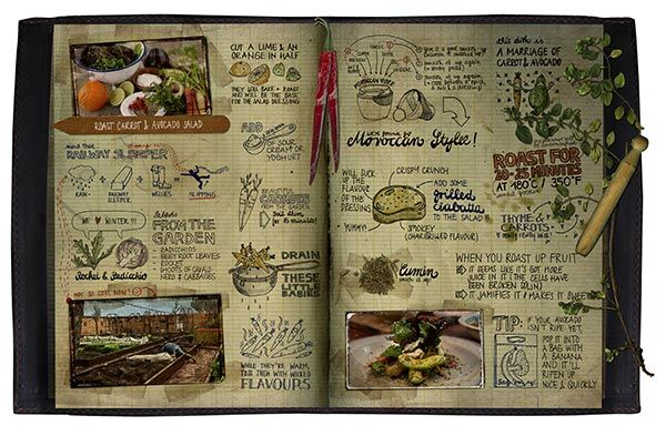 Illustrations for Jamie Oliver -MERLE GOLL