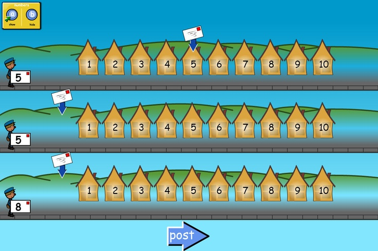 Postman's Walk: A simple number matching game. Ask pupils to position the arrows over the correct houses on each street before pressing post to send the postmen on their way.